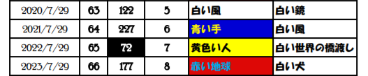 2021-10-15_15h04_39